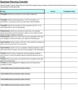 Business Planning Checklist - developing a Business Plan