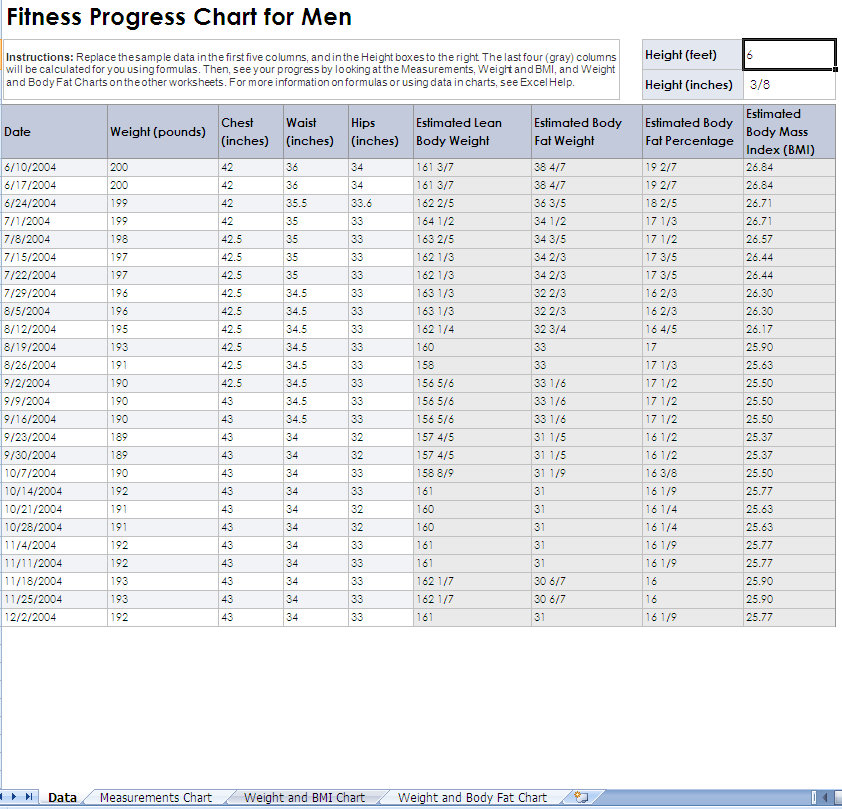 Free Fitness Progress Chart For Men