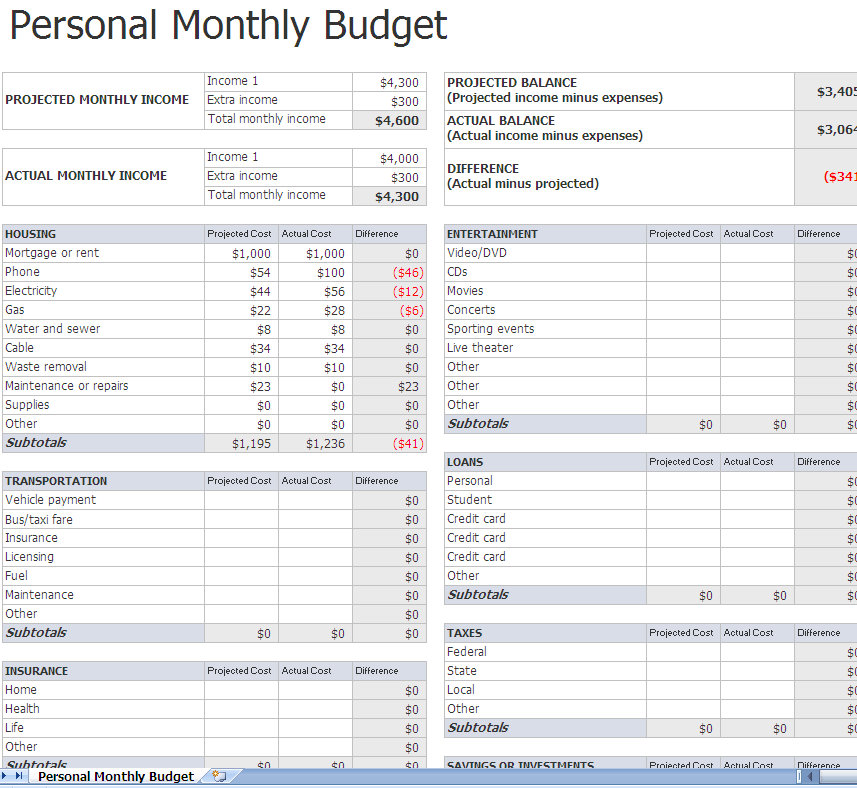 personal monthly budget spreadsheet