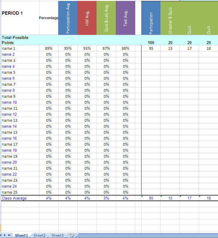 Teacher Grade Book Excel Template | Teacher Gradebook
