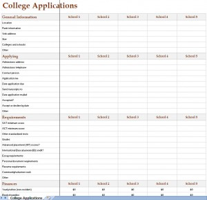 college search tracker worksheet