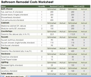 Free Bathroom Remodeling Costs Template