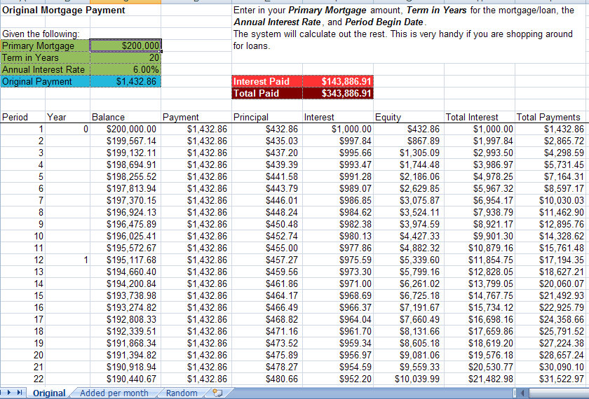 Mortgage Acceleration Calculator Excel Template