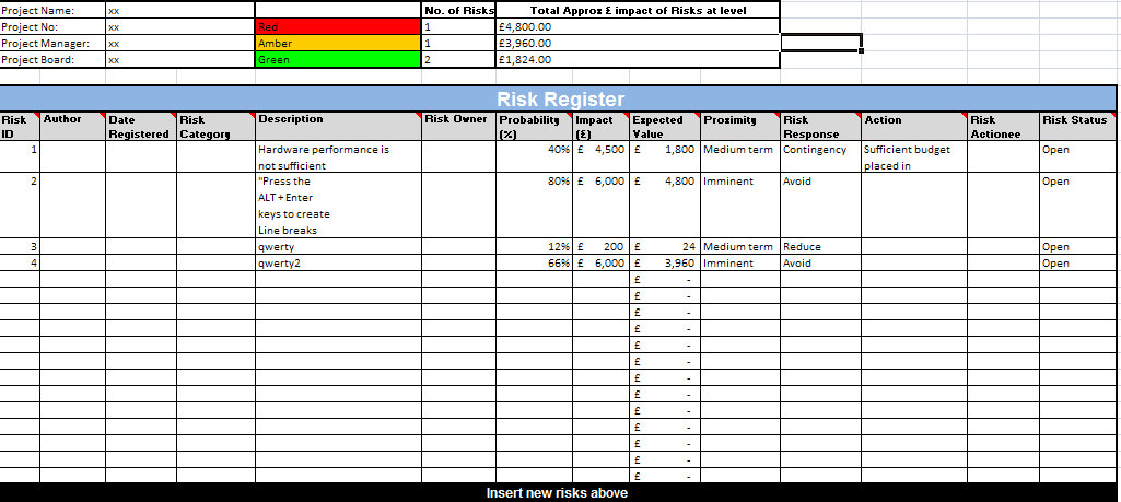 Free Prince2 Risk Management Excel Template