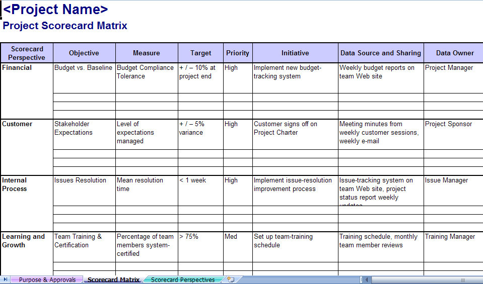 balanced scorecard sales excel template