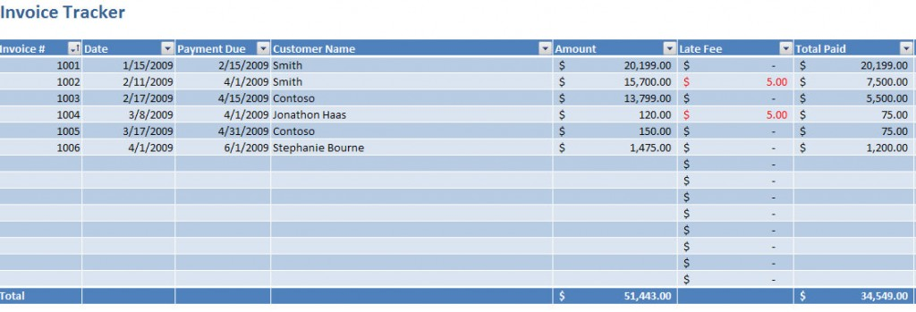 Free Invoice Tracking Excel Template