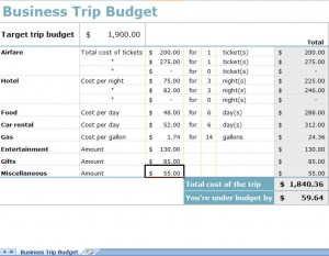 travelling budget spreadsheet