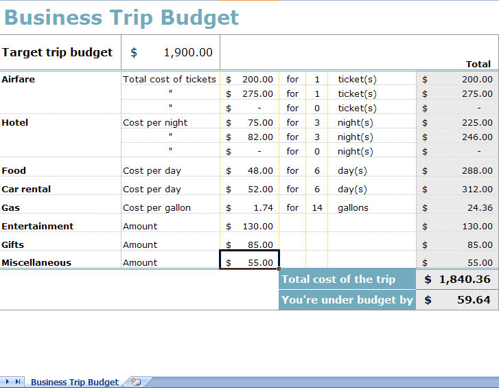 Business Trip Budget Spreadsheet – Travel Expense Calculator Template