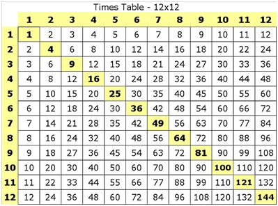 time table sheets