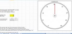 free dashboard gauge software