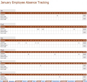 Employee Absence Schedule 2011