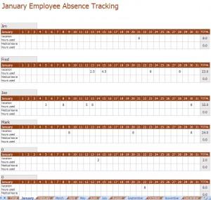 Employee Absence Schedule 2011