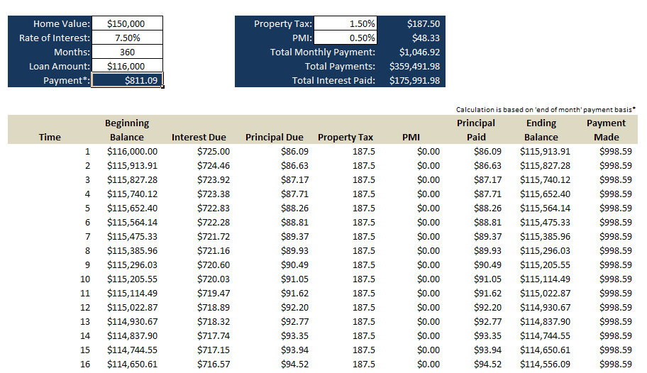 Mortgage Payment Calculator Extra Payment Excel Loan Payment