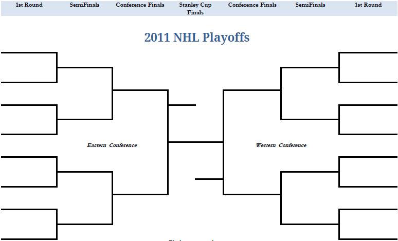 2011 Printable Pdf Nhl Stanley Cup Playoffs Bracket 2011 Nhl Pdf