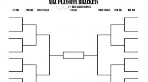 NBA playoff brackets