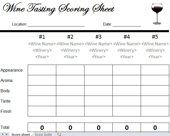 wine tasting scorecard