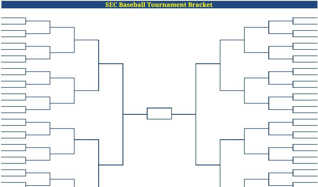 Printable Blank PDF SEC Baseball Tournament Bracket