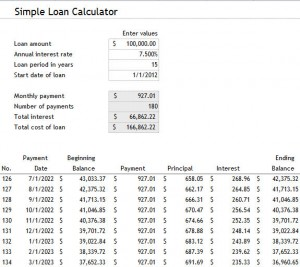 calculation mortgage payments