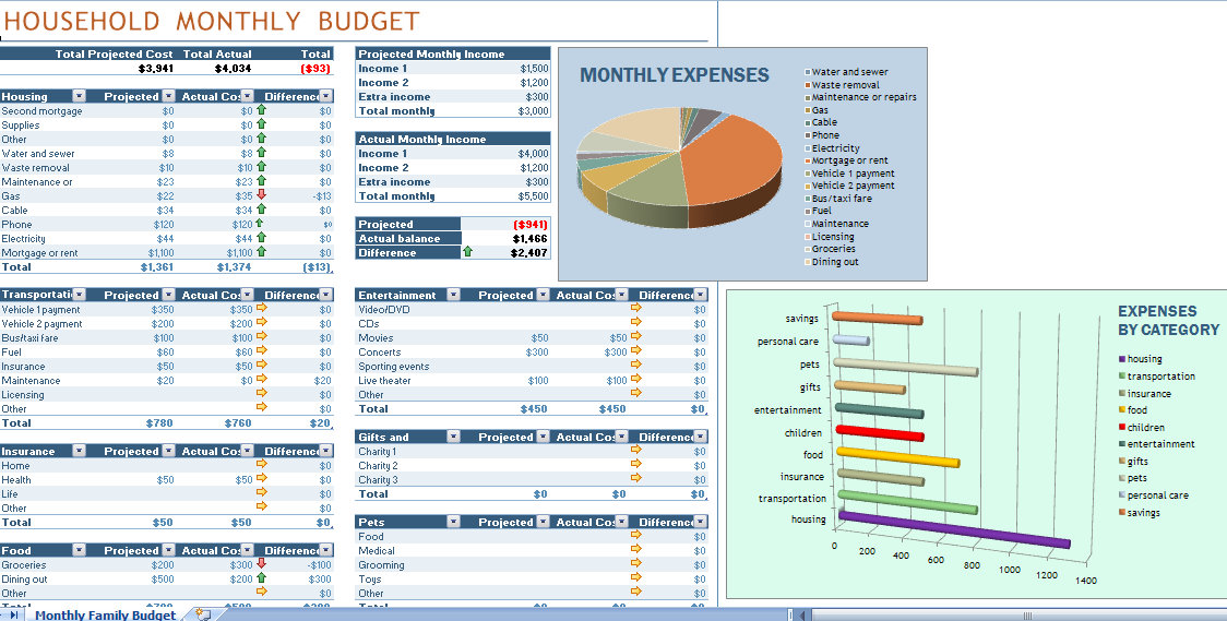 budget excel spread sheet