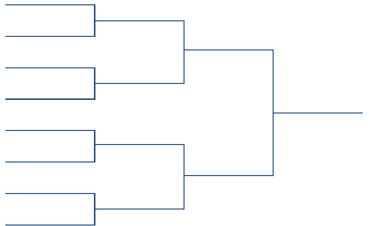 ... Blank PDF SEC Softball Tournament Tournament | SEC softball tournament