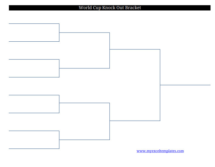 photograph regarding World Cup Bracket Printable named 2011 Printable Blank FIFA Planet Cup Football Soccer Bracket