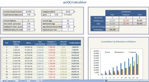 401k calculator excel template
