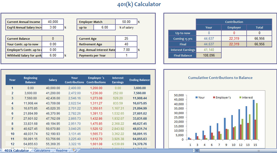 401K Calculator Excel Template | 401K Calculator Retirement