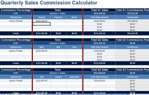 Quarterly Sales Commission Calculator Spreadsheet
