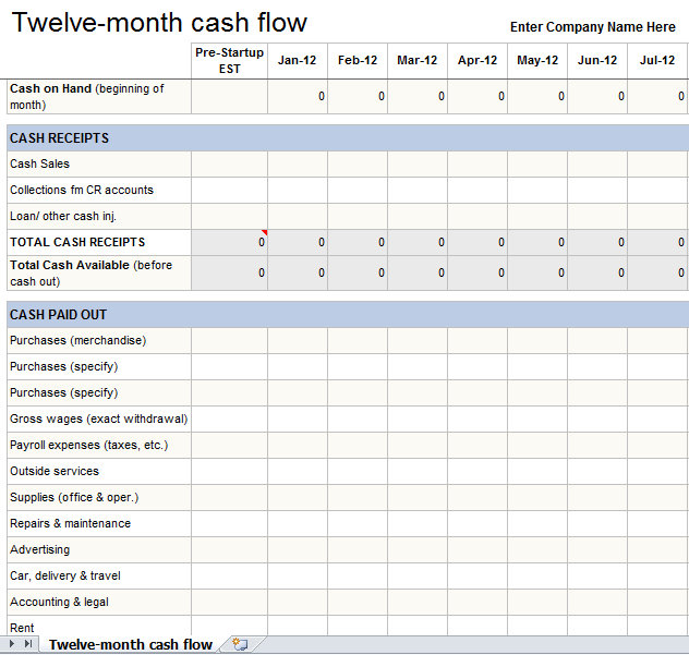 12 Month Cash Flow Statement Template Cash Flow Statement