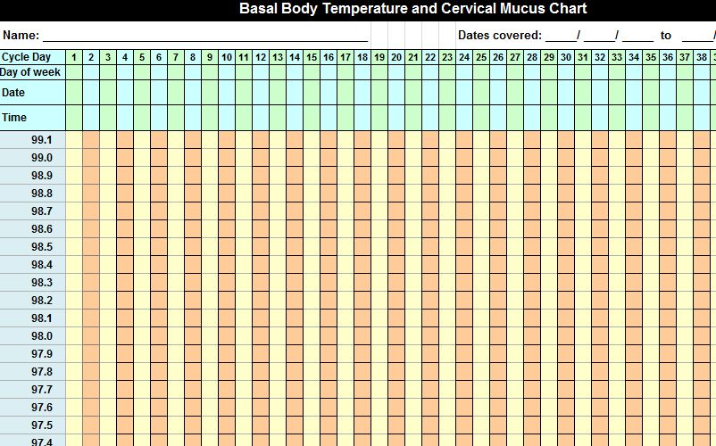 Amazing image regarding basal body temp chart printable