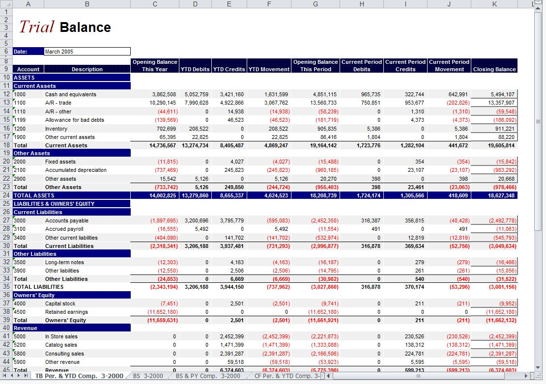 monthly financial report format in excel Parlobuenacocinaco