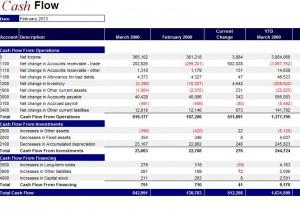 Financial Statement Spreadsheet Template | Financial Statement ...