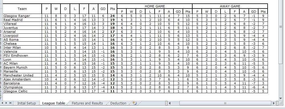 League Table Spreadsheet League Table Template