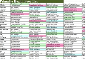 Printable Health Food List