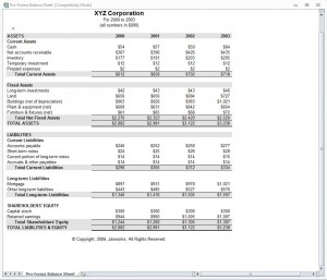 Proforma Income Statement from MyExcelTemplates.com