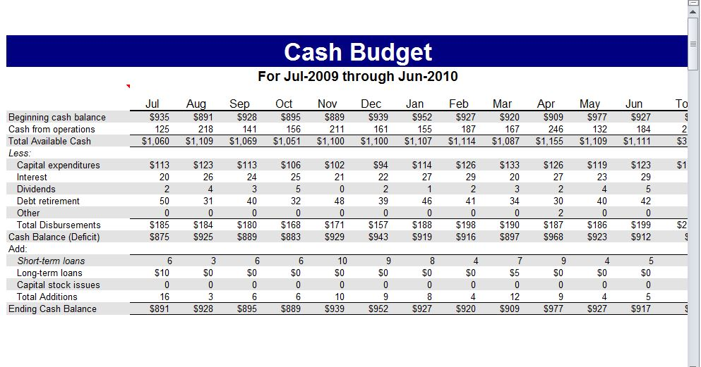 Cash Budget Template | Cash Flow Budget Worksheet