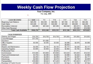 Cash flow template cash flow projection template free cash flow template wajeb Images