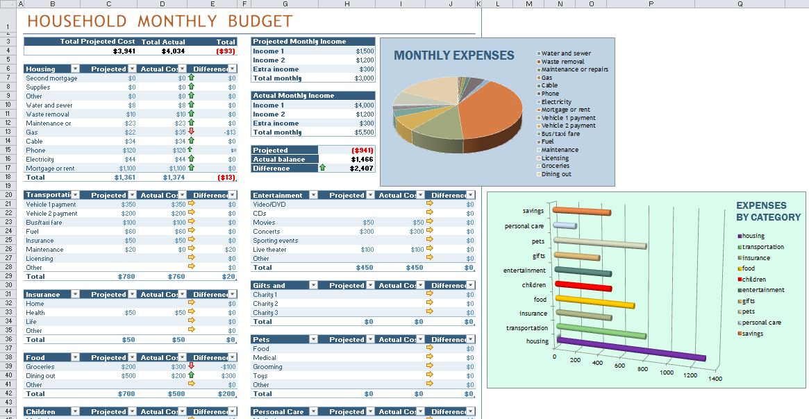 Household Monthly Budget Template  Monthly Household Budget
