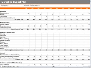 Marketing Budget Template Plan