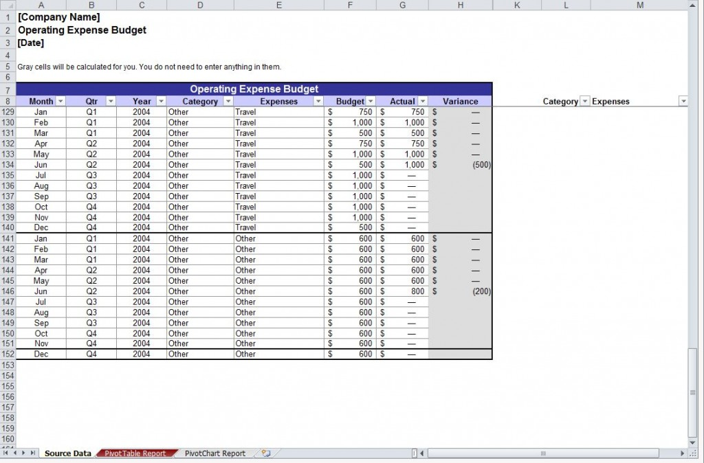 Operating Budget Template Excel