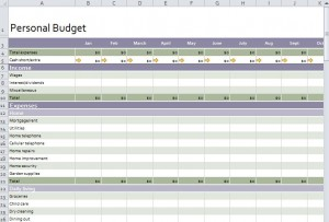 Personal Budget Template | Free Personal Budget Template