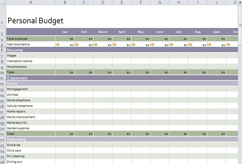 Excel personal income and expenditure template 6 best for Personnel budget template