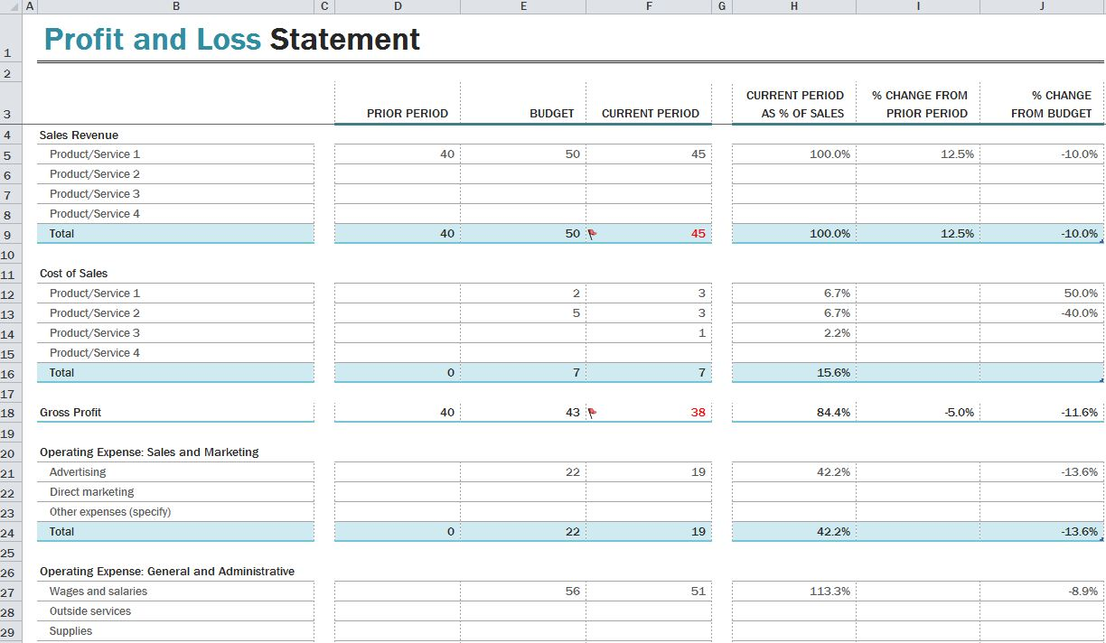 Profit and loss statement template profit and loss for Profit and losses template