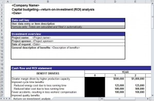 how to calculate average return on investment in excel