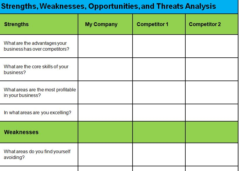 SWOT Analysis Template Word – Competitors Analysis Template
