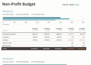 Worksheets Non Profit Budget Worksheet non profit budget template spreadsheet template