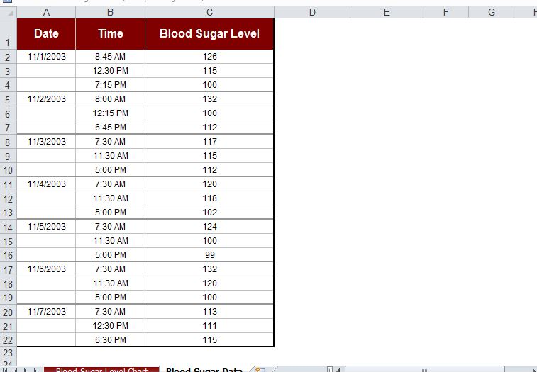 blood sugar levels chart template