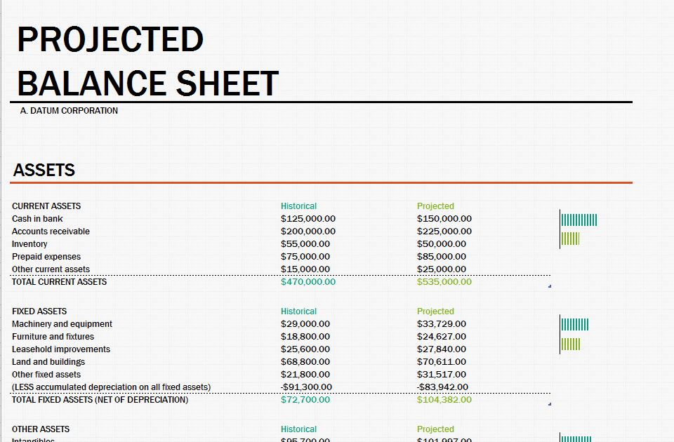 Projected Balance Sheet – Balance Sheet Format Download