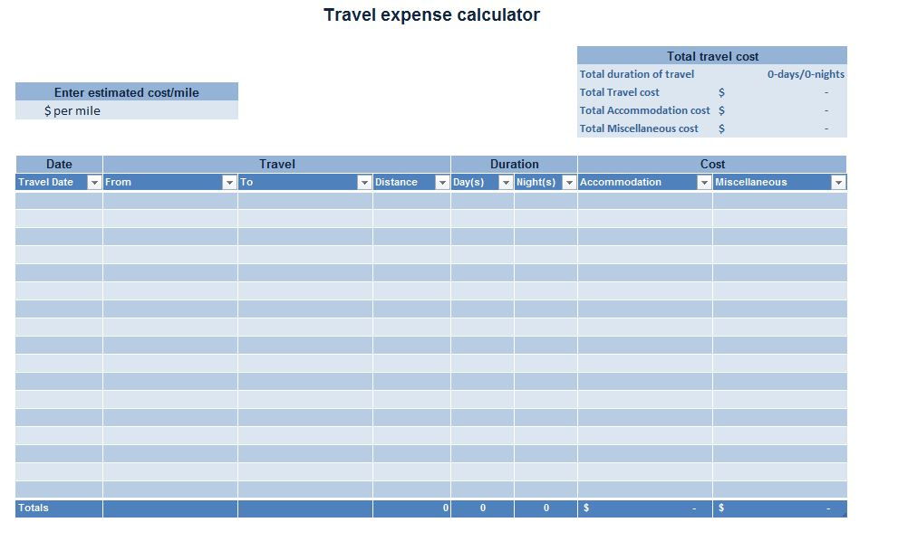 expense report management with excel templates