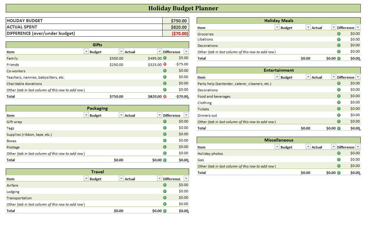 Holiday Budget Planner | Holiday Budget Planning